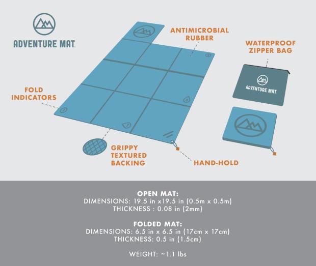 Adventure Mat Dimensions