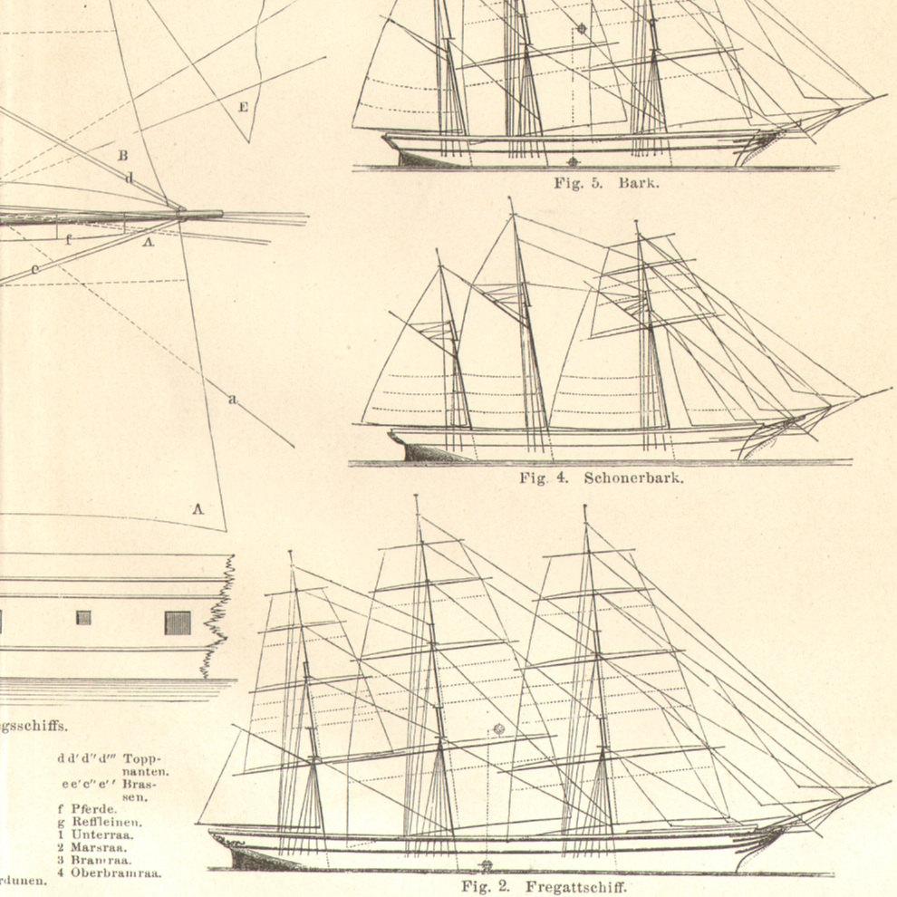 1890 Rigging of Sailing Ships, Warship, Frigate, Brig, Barquentine, Barque,  Schooner, Gaff-rigged Schooner, Cutter, Yawl Vintage Print | Schooner